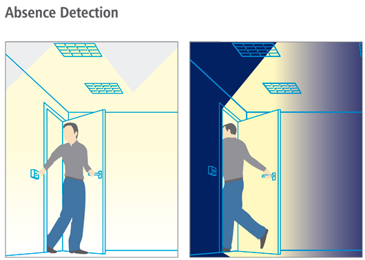 absence detection sensor with override