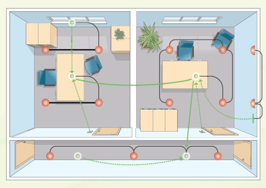 Wireless Lighting Controls NZ, Intelligent Environments