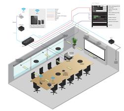 Command Fusion New Zealand Boardroom