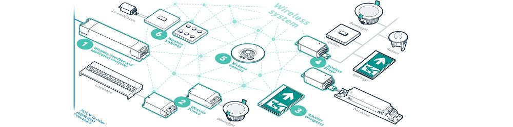 components for wireless controls