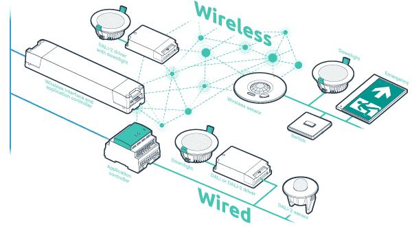 Wireless page hybrid wht - Smart Sensors