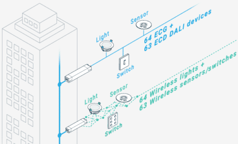 Wireless page manage networks 1 470x285 - IoT Lighting Control